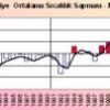 2014 Yılı Sıcaklık Değerlendirmesi